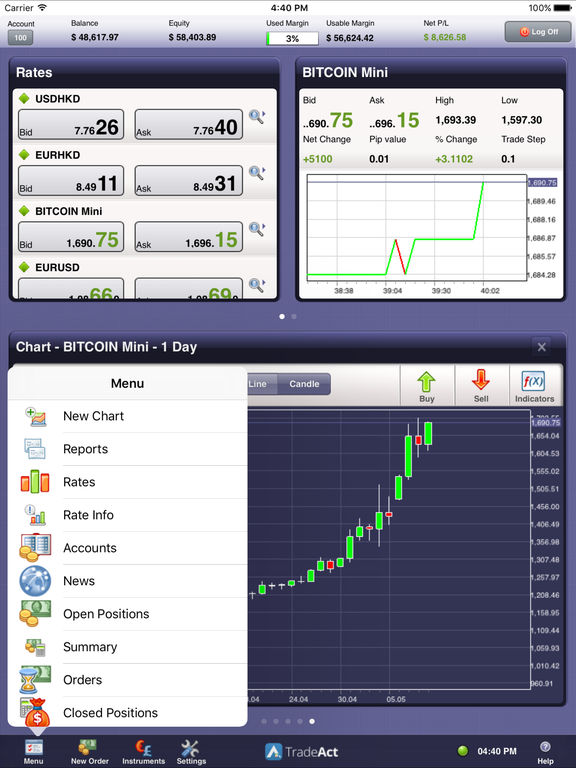 Mobile trading for ipad