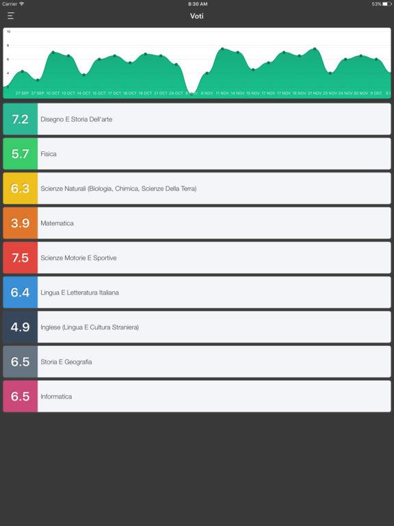 Registro elettronico sull 39 app store for Calcola imposta di registro