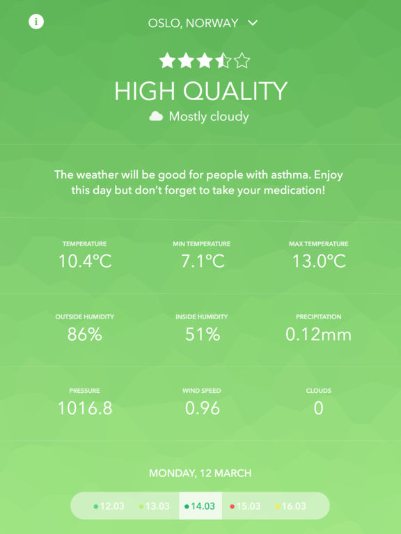 Asthmatic - the first asthma weather forecast Screenshots