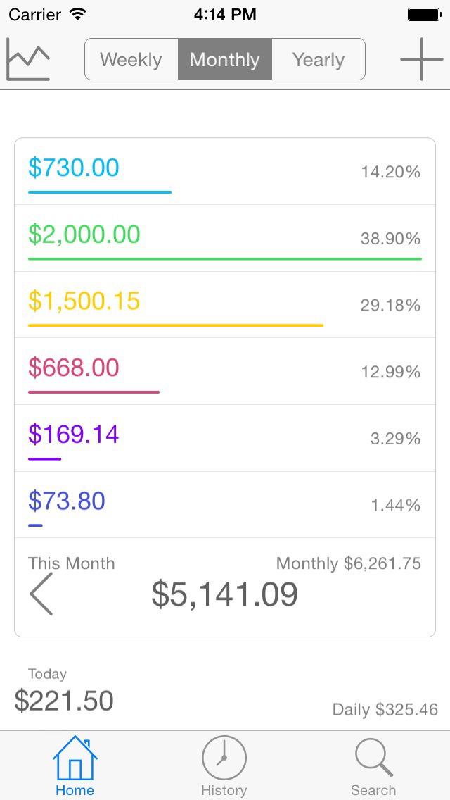 2015年8月20日iPhone/iPadアプリセール ファイナンスアプリ「Color Bills」が無料!