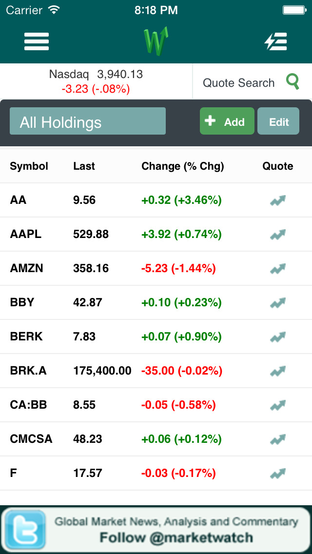 MarketWatch – Stock M... screenshot1