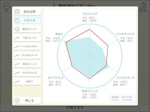 http://a2.mzstatic.com/jp/r30/Purple1/v4/9f/4b/7b/9f4b7bf5-5dbf-ec3d-15a9-b297a32e2b6a/screen480x480.jpeg