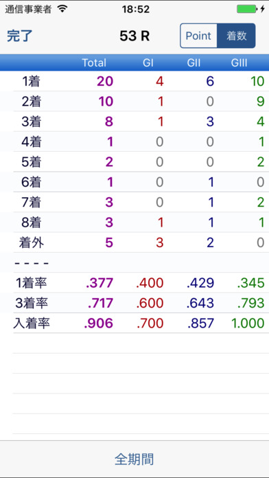 馬Q〜競馬クイズ[重賞レース] screenshot1