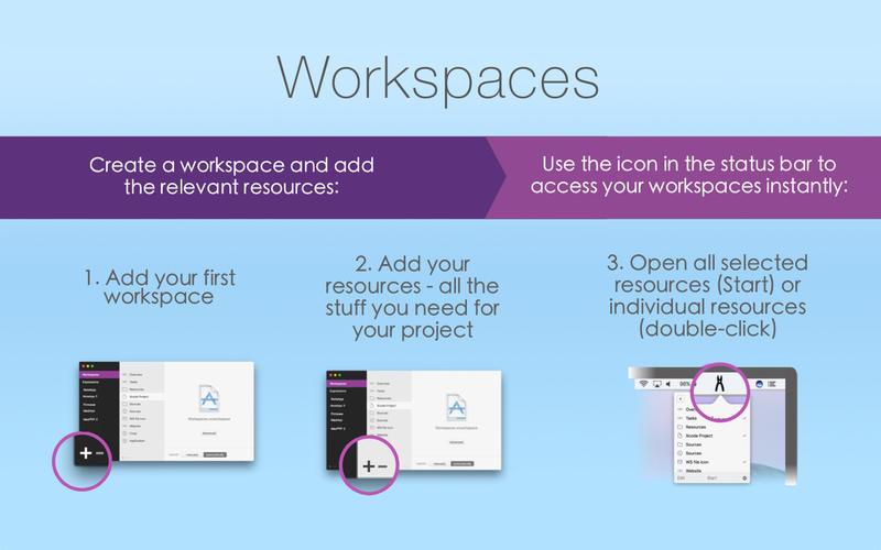 2017年7月21日Macアプリセール 作業ツール・クイックアクセスアプリ「Workspaces」が値下げ!