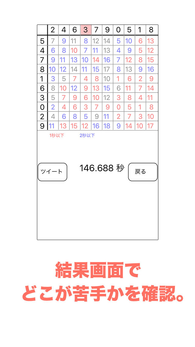 http://a2.mzstatic.com/jp/r30/Purple18/v4/16/f1/91/16f191ec-66ba-3a3f-f42b-fb6f08967e0e/screen1136x1136.jpeg