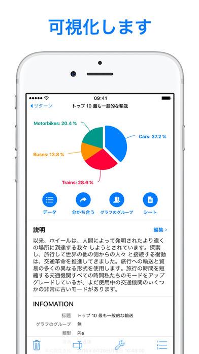 2016年10月29日iPhone/iPadアプリセール 手書きノート・メモアプリ「TeMo」が無料!