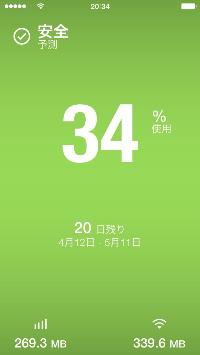 2014年12月2日iPhone/iPadアプリセール 英語入力サポートキーボードアプリ「Eikibo」が無料!