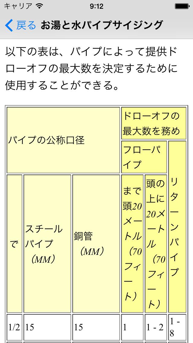 http://a2.mzstatic.com/jp/r30/Purple5/v4/97/66/13/976613f7-c045-5c3c-ecde-3262721221be/screen1136x1136.jpeg