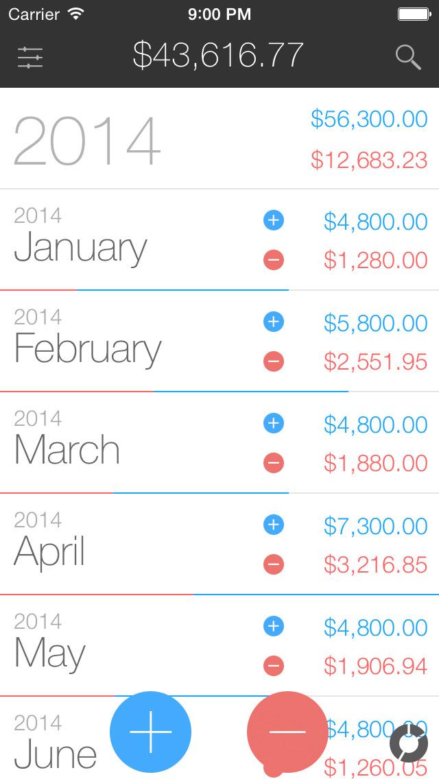 2015年9月3日iPhone/iPadアプリセール ページエディター&ライブラリーアプリ「PAGE UP」が値下げ!