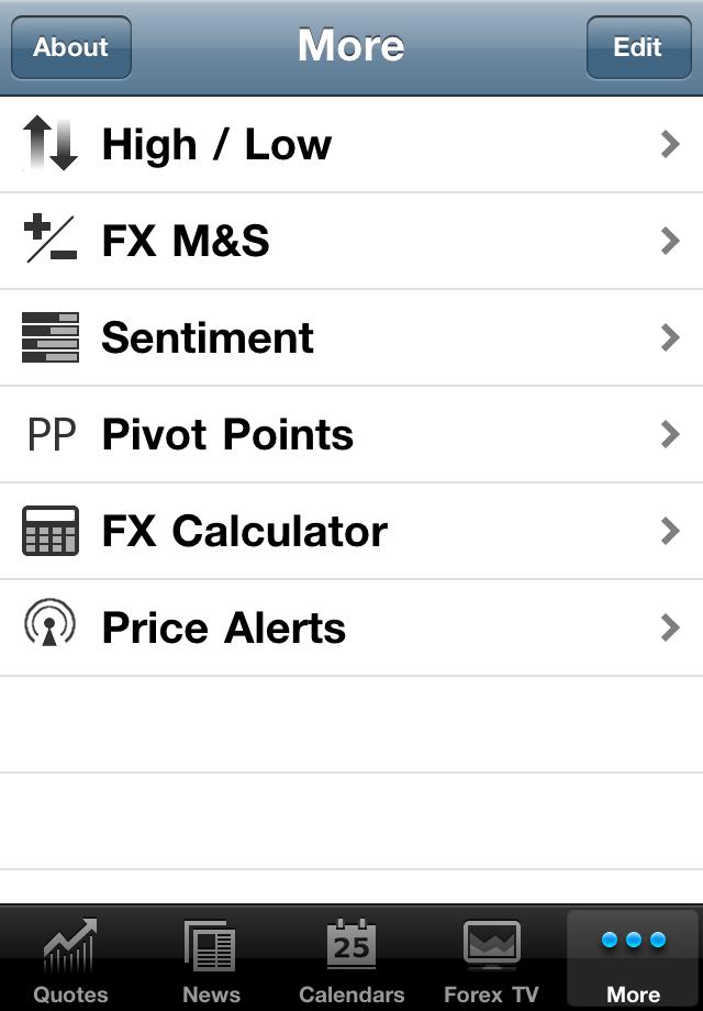 Swiss forex app