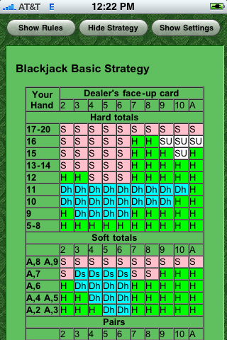 Blackjack on myHIP