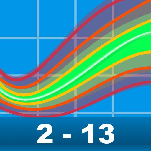Image de « IMC Enfant (Percentiles de Croissance - Poids & Grandeur, et Indice de Masse Corporelle) »