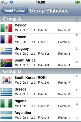 World Football Predictor