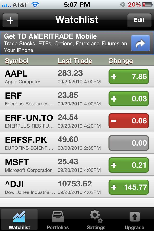 StockWatch Lite - Portfolio Tracking & Stock Market Quotes free app screenshot 1