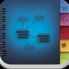 MagicalPad - Productivity -  By MagicalPad