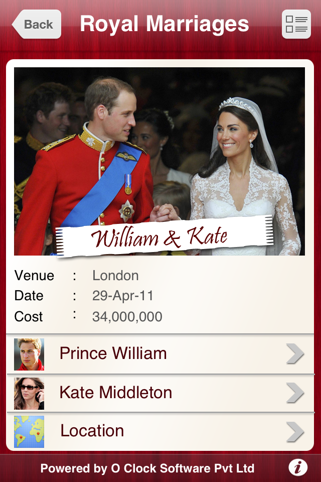 Royal Marriages – The Top Most Royal Weddings to Remember Screenshot