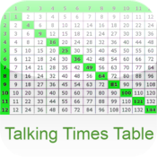 Talking Times Table icon