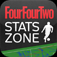 FourFourTwo Soccer Stats Zone: powered by Opta