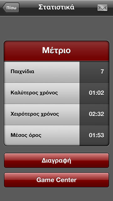 Κρυπτόλεξο - Word Search Greek Lite - iPhone Mobile Analytics and App Store Data