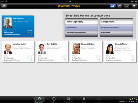 SOVANTA® iPeople iPad Screenshot 1