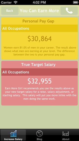 Earn More Girl Pro