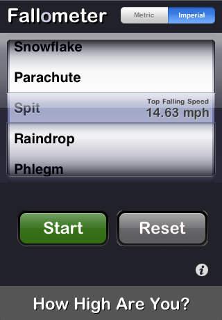Fallometer