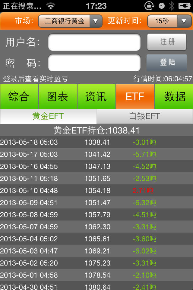 中国银行白银价格_工商银行(含账户白银价格,账户铂金行情),中国银行,建设银行纸黄金