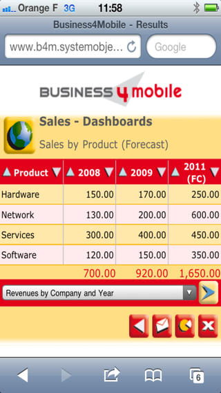 Business4Mobile