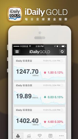 iDaily Gold · 每日黄金指数