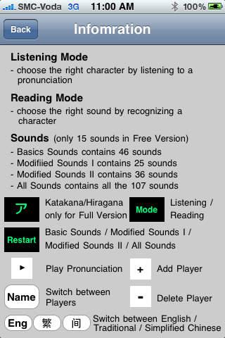 Japanese Basic Sounds