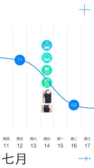 瘦身旅程 - 记录体重与身材的点滴变化