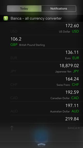 Конвертер мировых валют