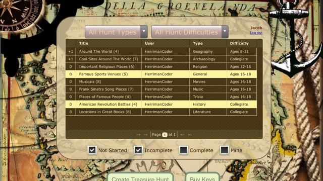 Maps Treasures
