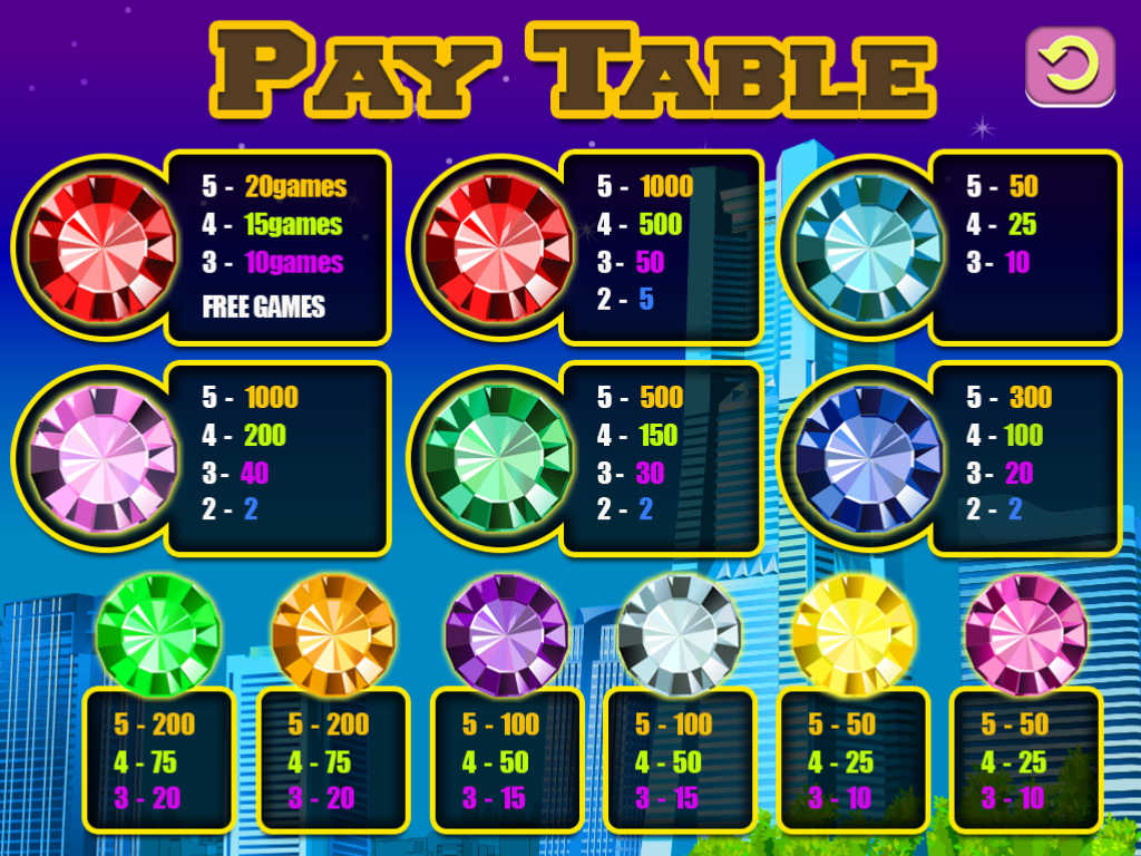 jewels 4 all slots games