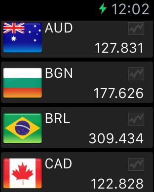 Exchange rate converter Screenshots
