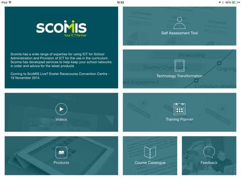 ScoMIS Training