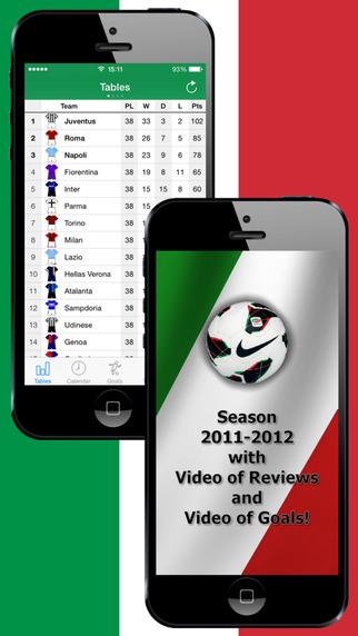 Football Scores Italian 2011-2