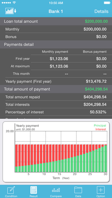 iLoan Calc (Loan calculator) iPhone Screenshot 1