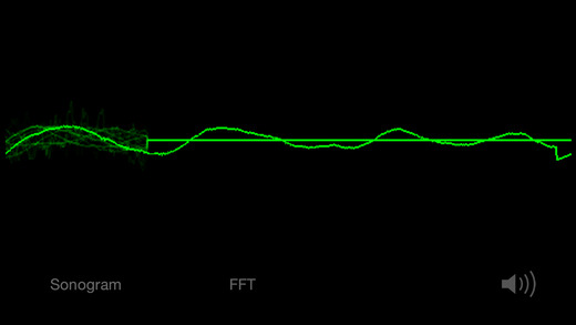 Inchoate Thoughts – A WPF Spectrum Analyzer for Audio Visualization (C#) – Part 2: The WPFening