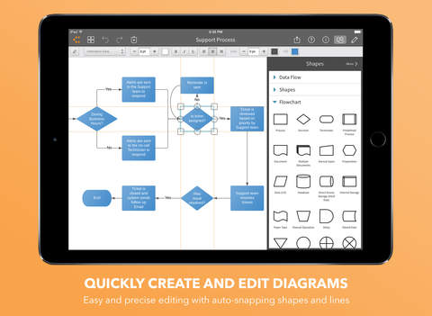 Lucidchart - Diagram and Flowchart Creation Done Right