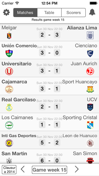Peru Football League - Primera Division - Check fixtures results standings scorers and videos with o