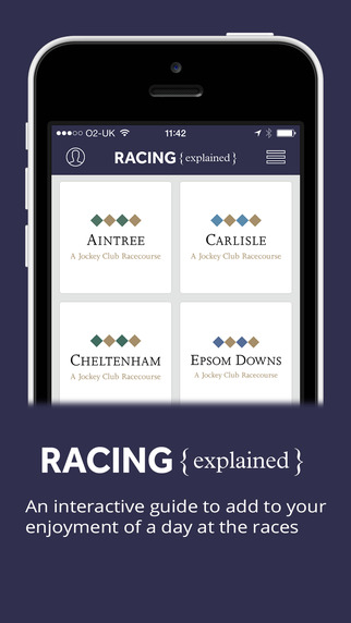 Racing Explained