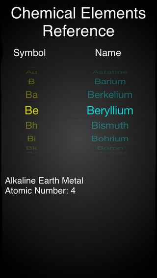 Chemical Elements Reference