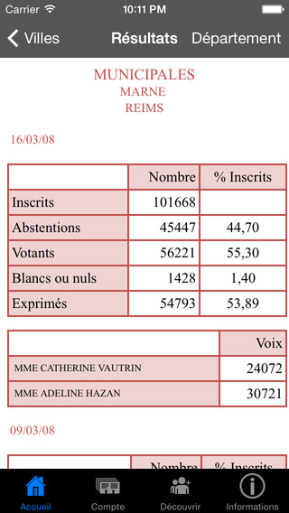 Résultats des Elections Françaises (Version 2010) iPhone Screenshot 5