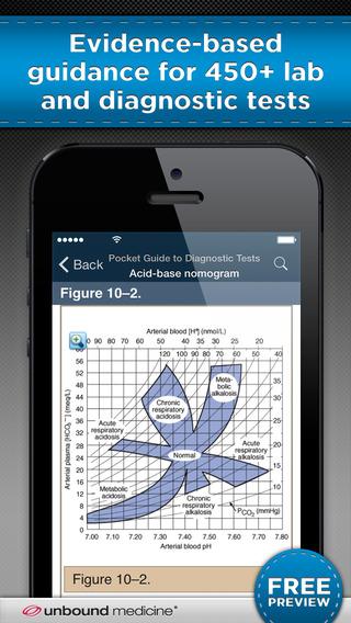 Pocket Guide to Diagnostic Tests - Unbound