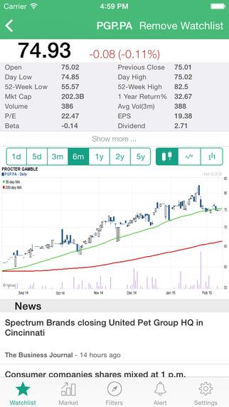 Stock Charts - CAC 40 France ChartMobi