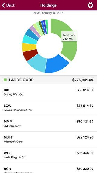 Wealth Management Mobile
