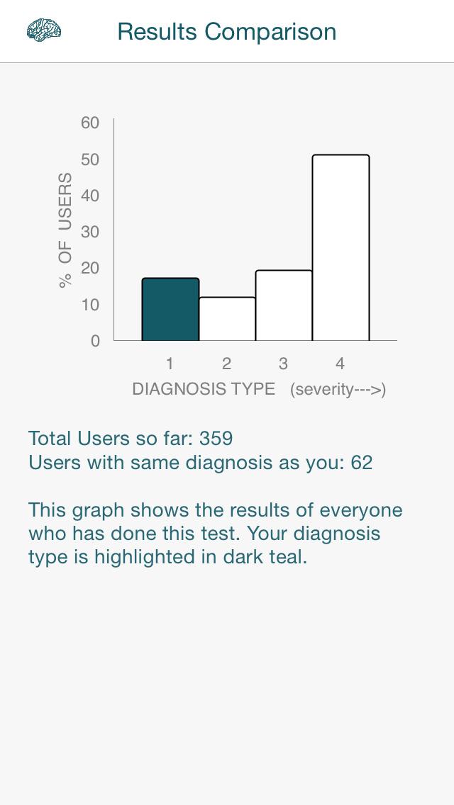 attention deficit disorder test pdf