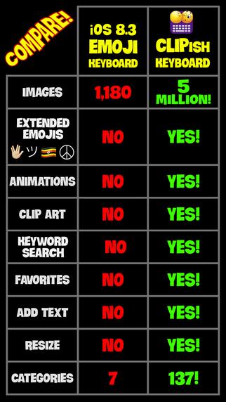 CLIPish Emoji Keyboard - Add Millions of Animations Emojis Emoticons Clip Art 3D GIFs and Animated G