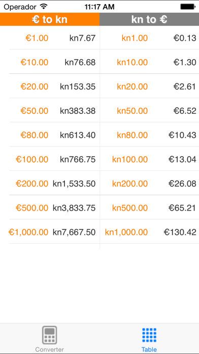 Euro to Kuna iPhone Screenshot 2
